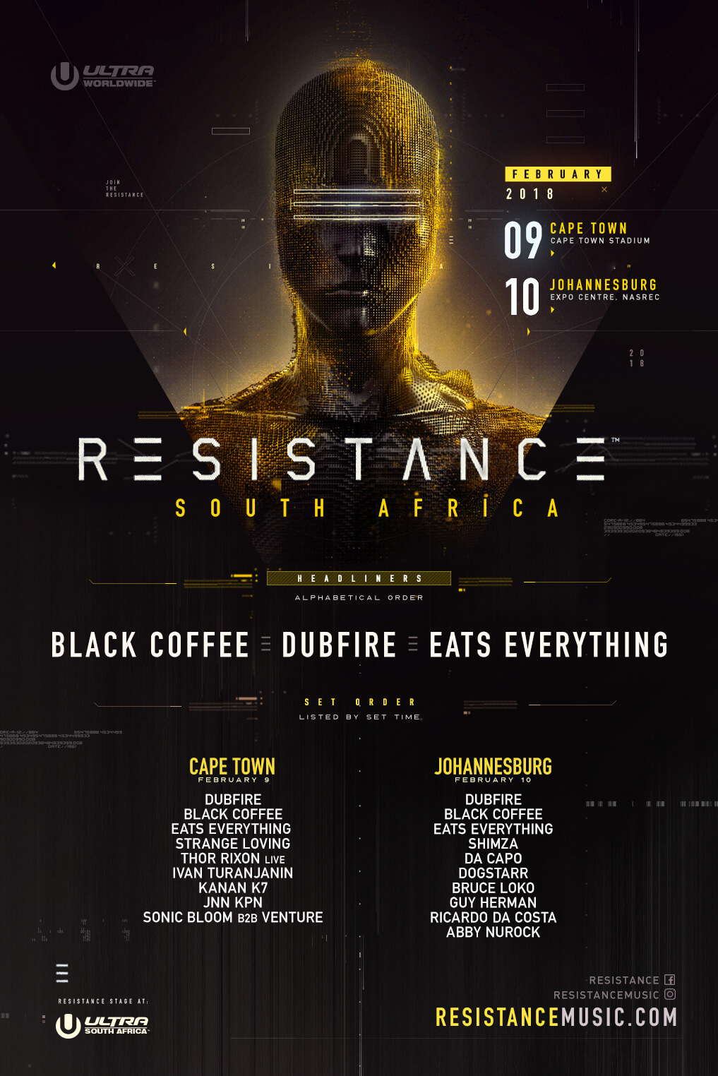 RESISTANCE South Africa